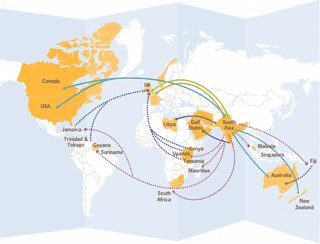 Map of Major South Asian Migration Flows